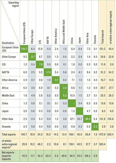 world steel trade flows 2016